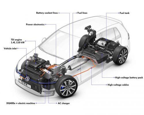 volkswagen-solid-state-batteries-have-potential-for-1-000-wh-l-435-mile-range